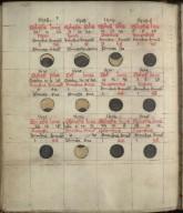 Kalendar and Astronomical Tables, circa 1482, f.22v