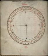 Kalendar and Astronomical Tables, circa 1482, f.32v