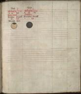 Kalendar and Astronomical Tables, circa 1482, f.23r