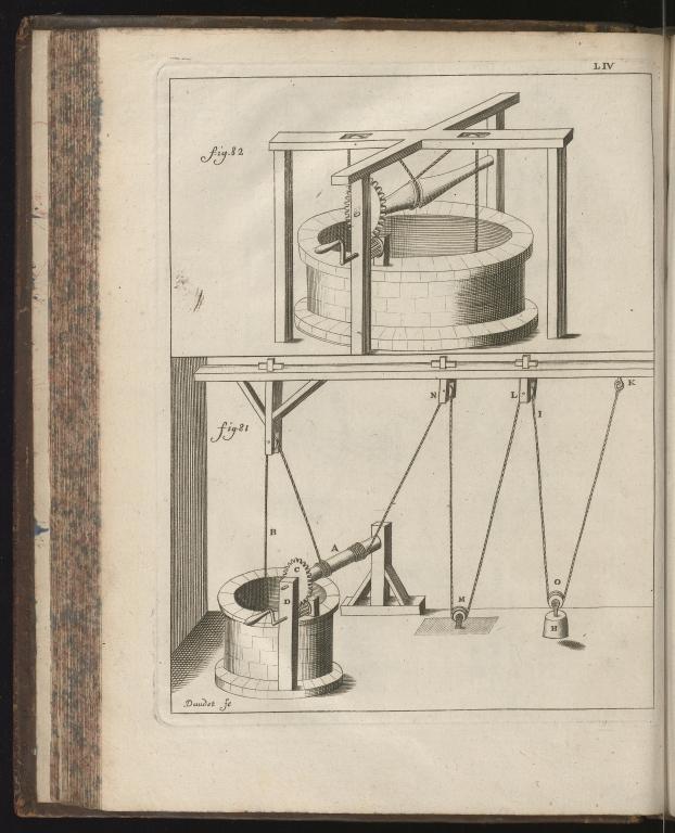 Recueil d'ouvrages curieux de mathematique et de mechanique, ou description du cabinet de Monsieur Grollier de Serviere, Tab.54