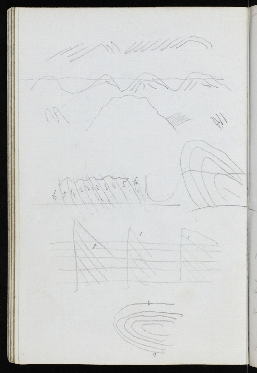 Notebook No.66 - Lyell, Charles (Sir) - p.78