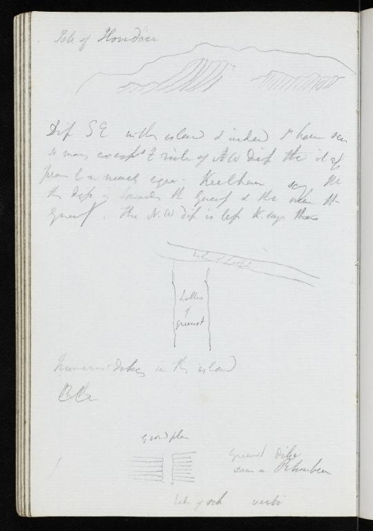 Notebook No.66 - Lyell, Charles (Sir) - p.92