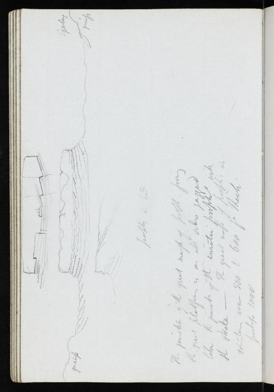 Notebook No.66 - Lyell, Charles (Sir) - p.94