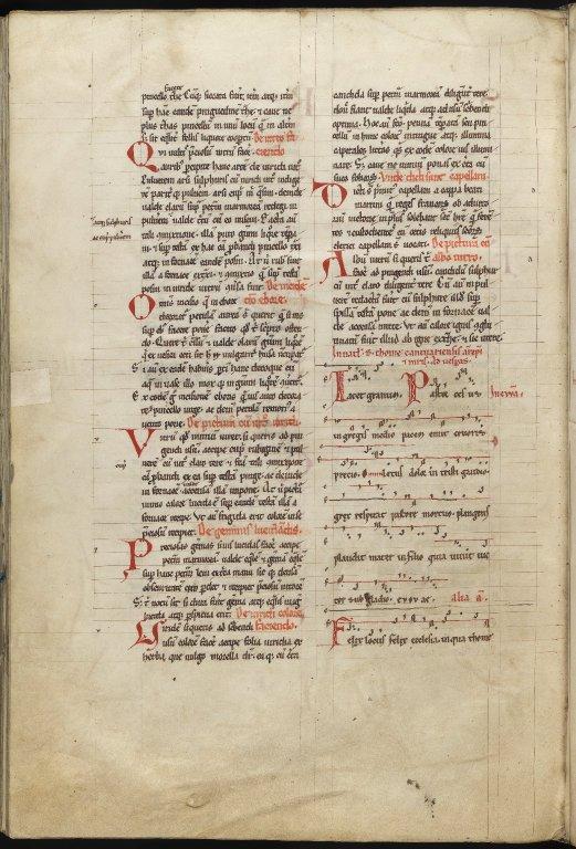Composite manuscript (MS 123)