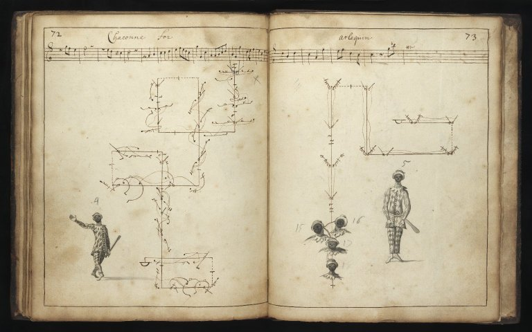 Collection of Ball and Stage Dances, written down by the French dance master, F. Le Rousseau (selected pages)