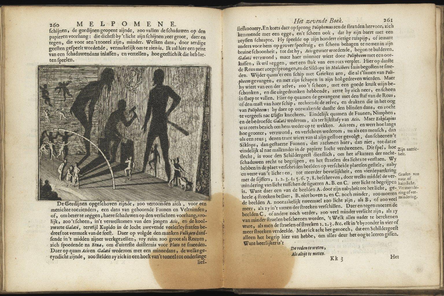 inleyding tot de hooge schoole der schilderkonst 1678 pp260 261 crc gallimaufry miscellaneous images