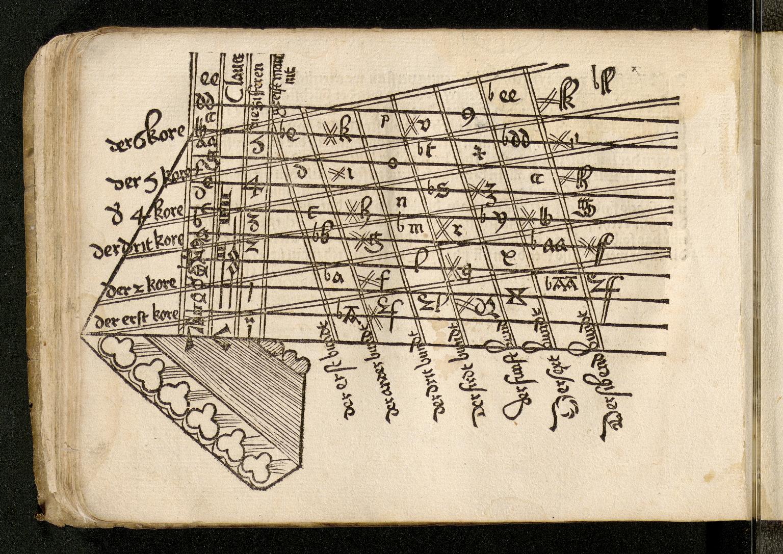 Musica Getutscht, p. 90