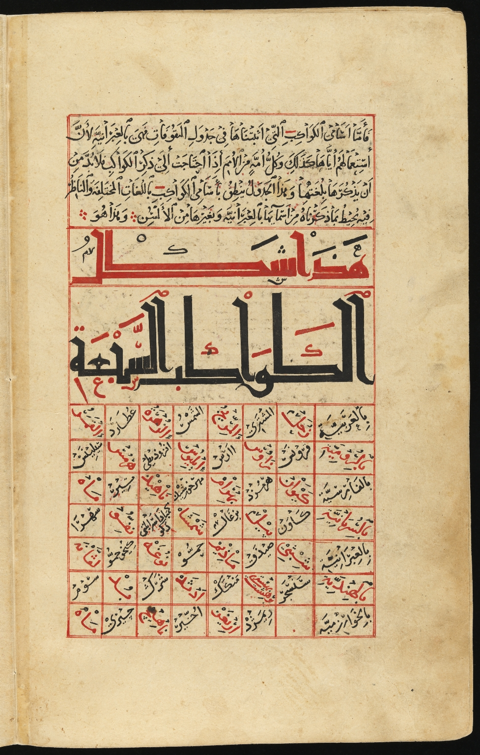 Chronology of Ancient Nations, f.82v