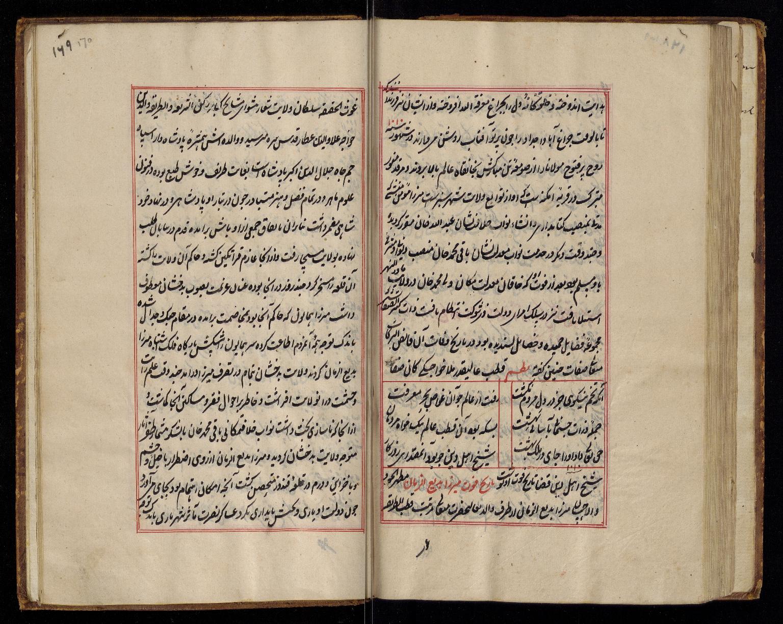 Tawarikh-i Mir Sayyid Sharif 'Raqim', f.170